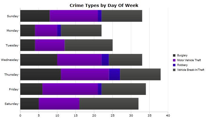Crime-San-Marcos-Community-Center2