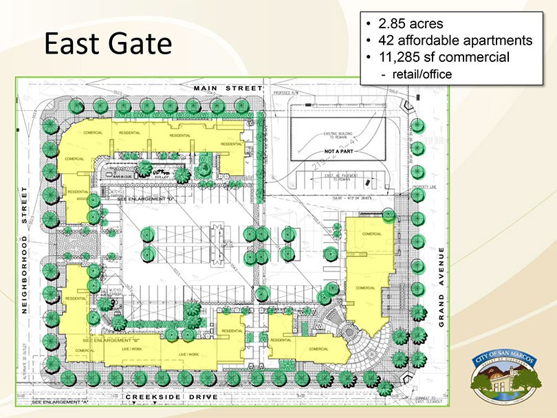 east-gate-san-marcos