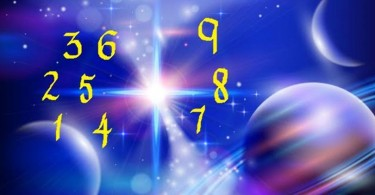 Astro-Numerological-Readings